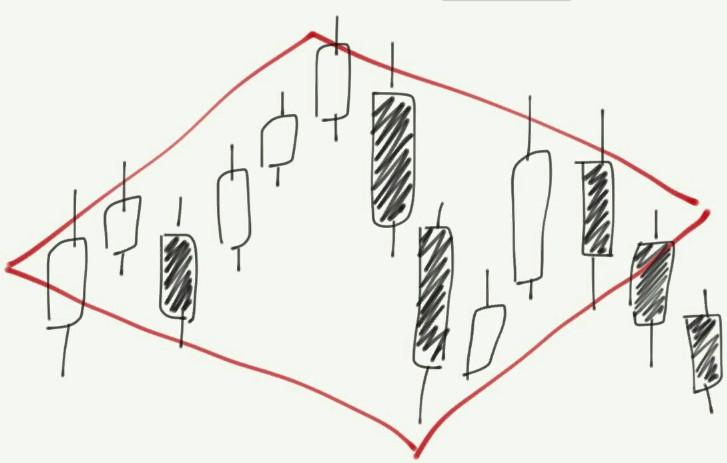 Vista Kaip užsidirbti pinigų prekiaujant harmoniniais kainų modeliais Olymp Trade.