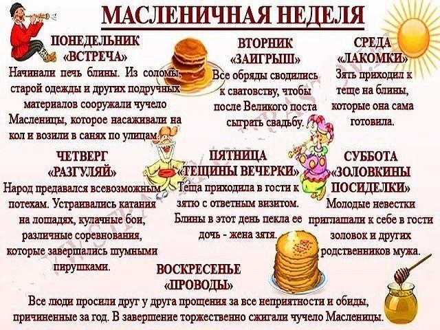 maslenica_tradicii