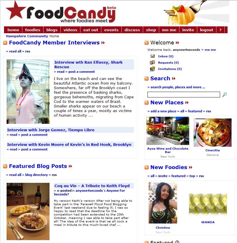 FoodCandy