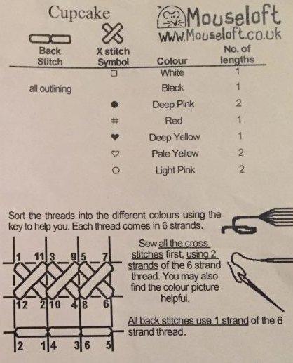 Cross Stitch Understanding Instructions