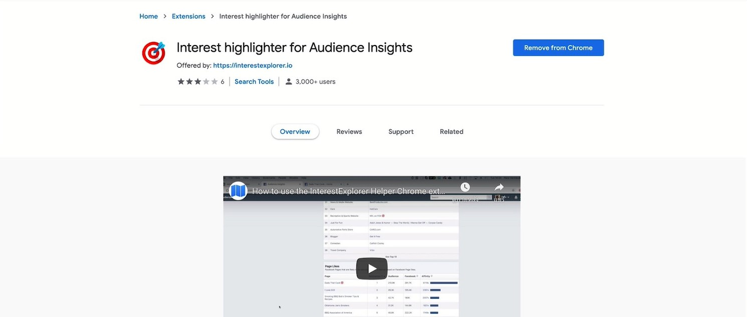 Interest highlighter for Audience Insights
