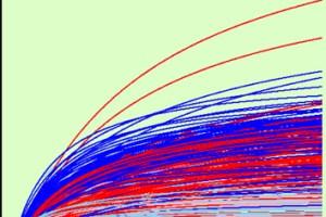 Predicting photosynthetic light-response curves