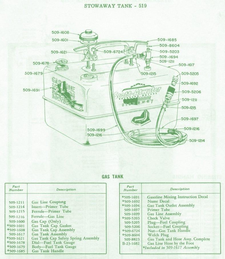 Stowaway-Gas-Tank