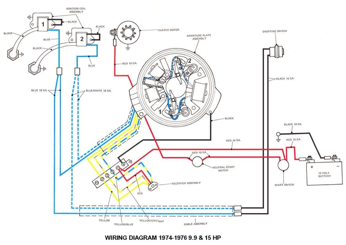 Remote Start 9.9/15hp OMC wiring diagram – Antique Outboard Motor Club,IncAntique Outboard Motor Club