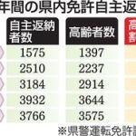 青森県内で運転免許を自主返納するドライバーが増えている。