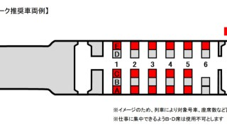 東北新幹線 リモートワーク実証実験 実施