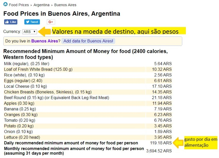 quanto-vou-gastar-na-viagem-site-compara-custos-numbeo-2 Quanto vou gastar na viagem? Site compara custos entre cidades!