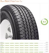If money is tight or your on a budget and needing to replace your RV tires than give the Maxxis M8008 10 Ply ST Radial Tire a look. These little devils pack a punch, and will last a lot longer than your normal 6 ply trailer tire. If you can't afford $300 for one RV tire get four Maxxis for the price of one.