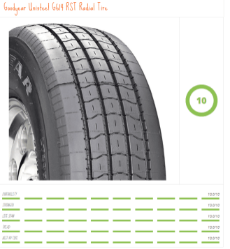 When you need to replace your RV tires theres really only one choice you should ever consider. The Goodyear 14 Ply Unisteel RV Tire
