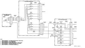96 CIRCUIT PROTECTION (AC ESSENTIAL BUS 1  CPG STATION