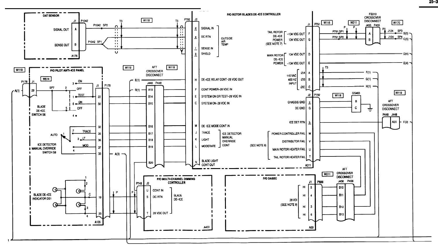 M50 Wiring Diagram