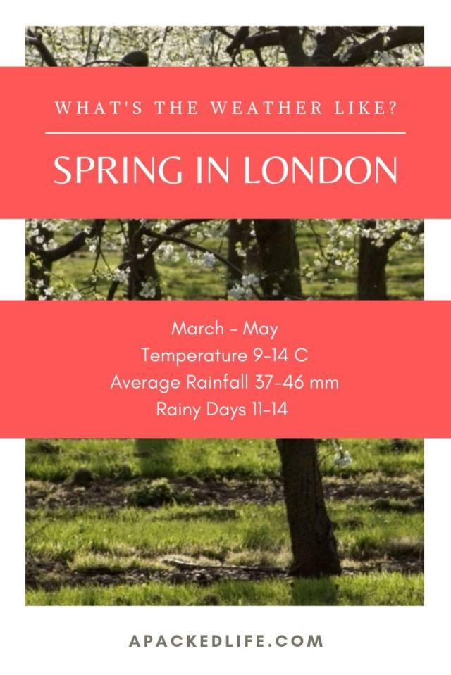 Pack For London Seasonal Weather Guide Spring