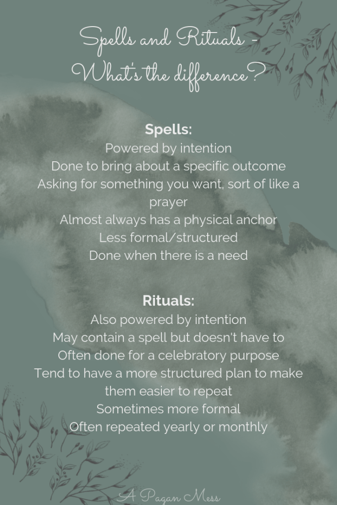 A summary of spells and rituals