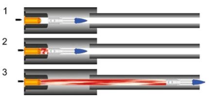 Na imagem, o processo de fixação à pólvora por ação direta.