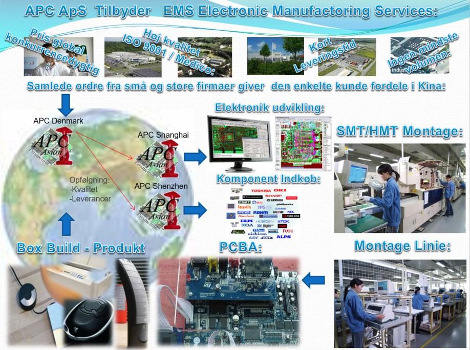 APC tilbyder Elektronikmontage EMS