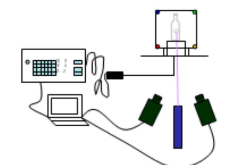 cristal vision 3d, système de mesure