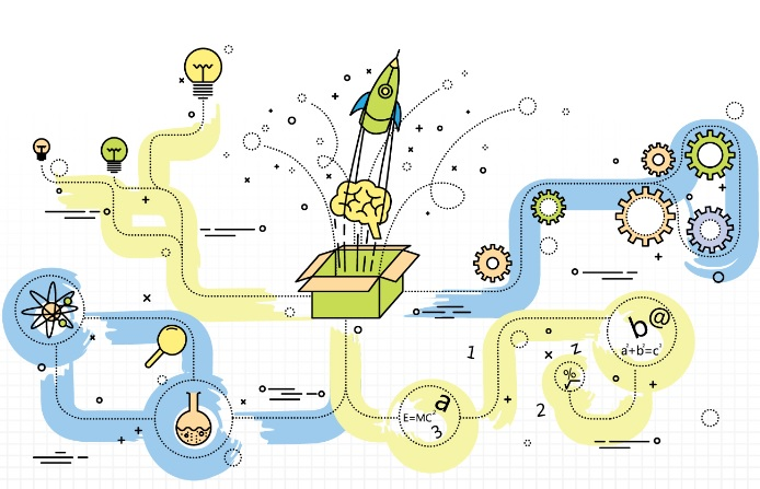 PRINCE2 Process Model Creative Thinking