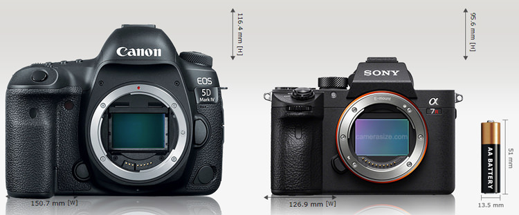 side by side comparison dslr and mirrorless camera