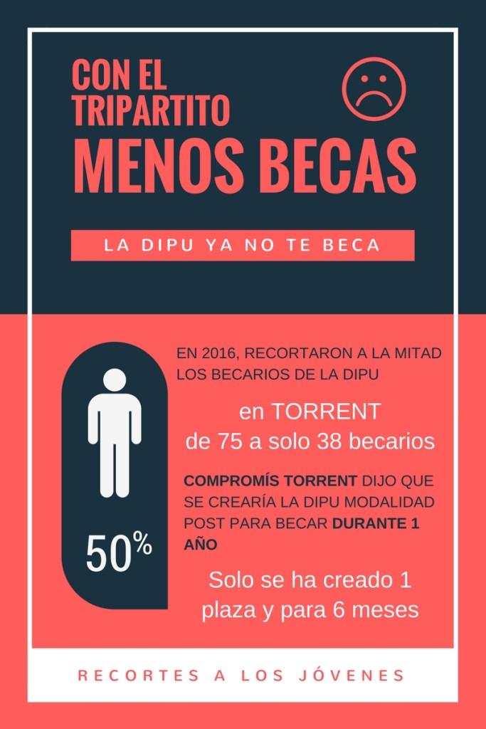 MENOS BECAS (1)