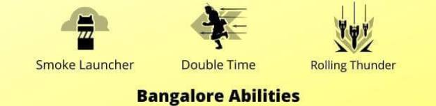 Bangalore Abilities