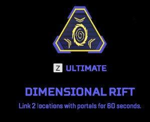 Dimentional Rift Wraith Apex legends Abilities