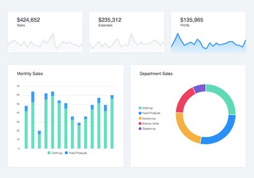 modern dashboard with charts