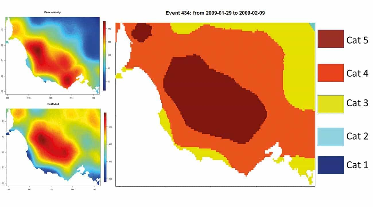 Figure 1: Footprint of peak EHF (EHFmax, top left) and heat load (EHFsum, bottom left) for the January-February 2009 event along with the corresponding Table 1 heatwave severity categories (right).