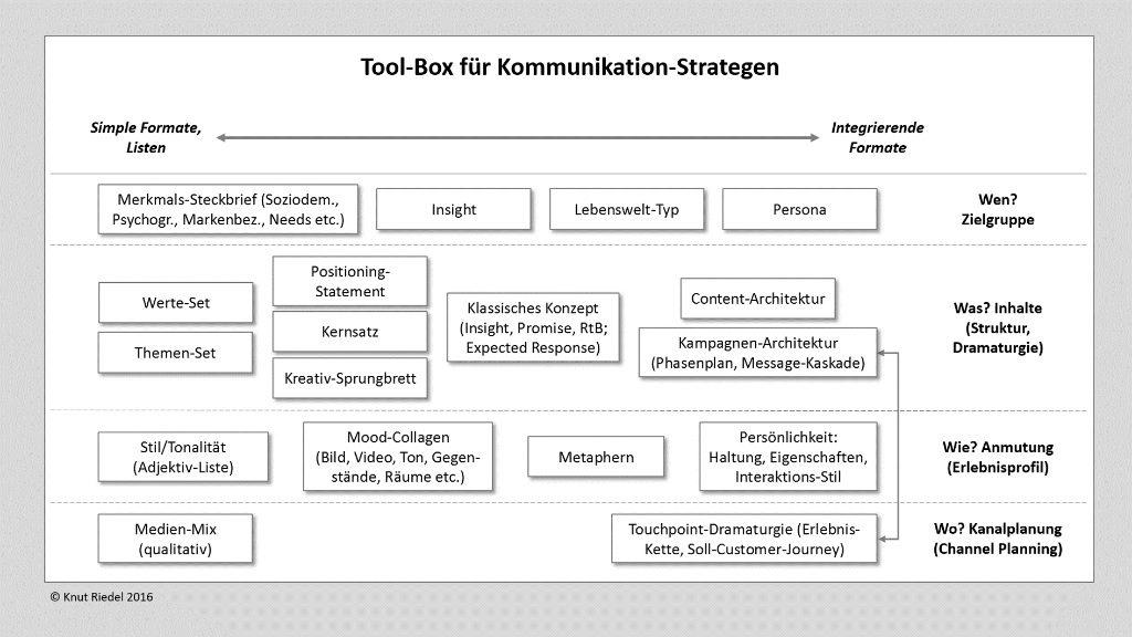 tool-uebersicht_mit_hl