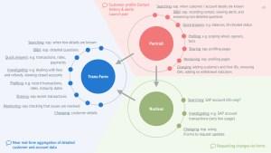 ecosystem map