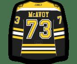 Charlie McAvoy's Jersey