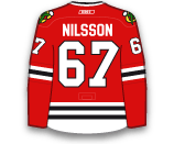 Jacob Nilsson's Jersey