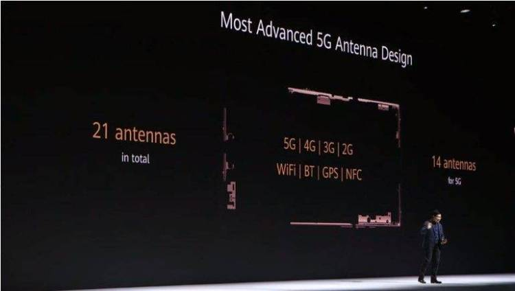 The Huawei Mate 30 Pro 5G has 21 dedicated antennas out of which 14 are solely for 5G network.