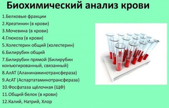 रक्त की बायोकैमिस्ट्री