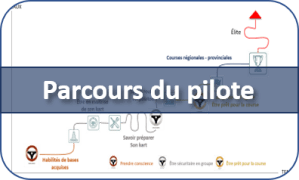Parcours-pilote-karting