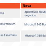 Novo Microsoft 365
