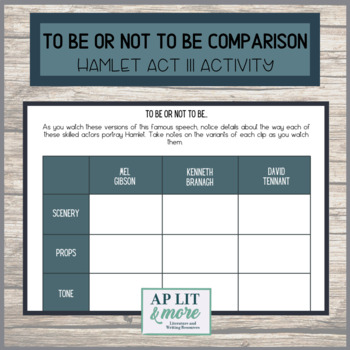 To be or Not to be Comparison Chart