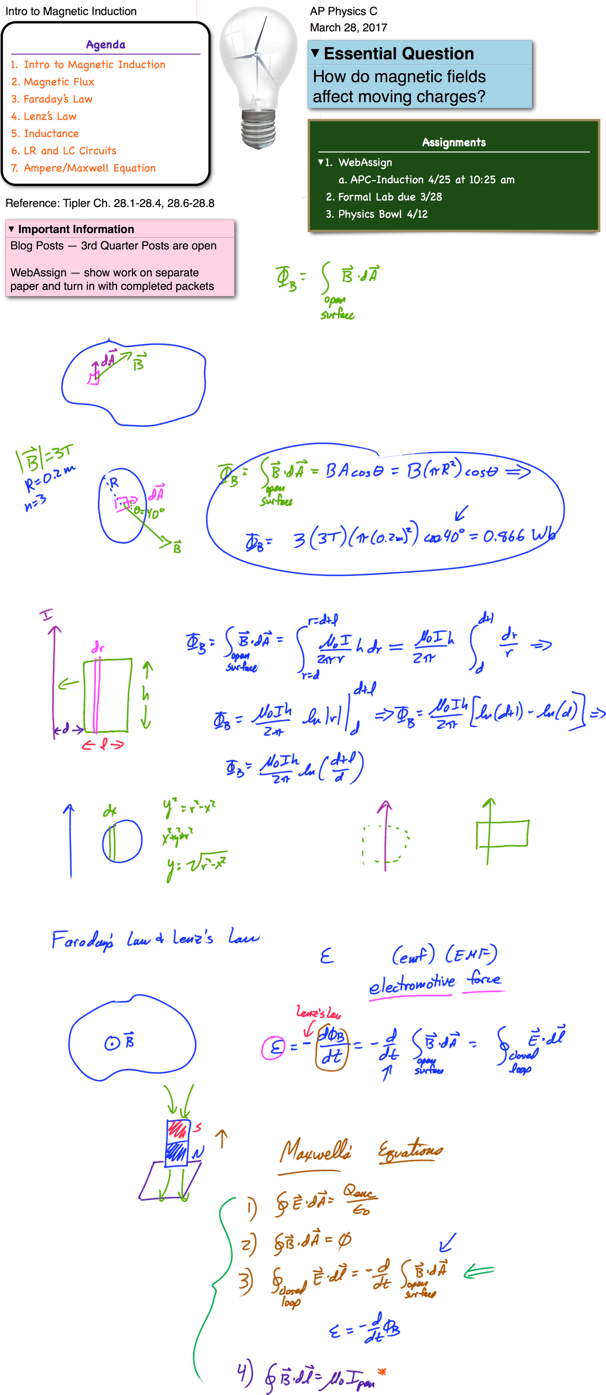 Advanced Placement Physics C Equations