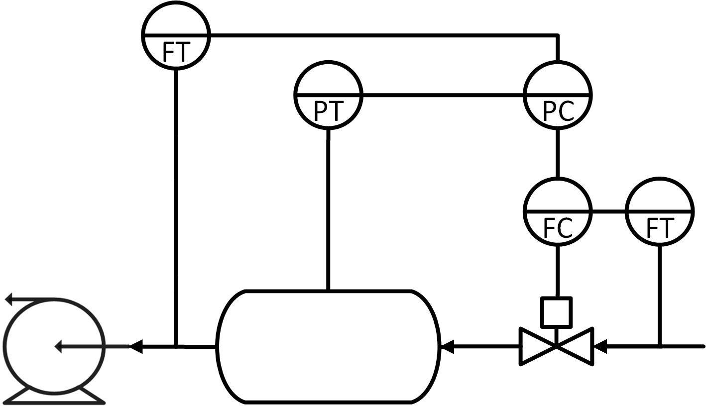 Process Control Introduction