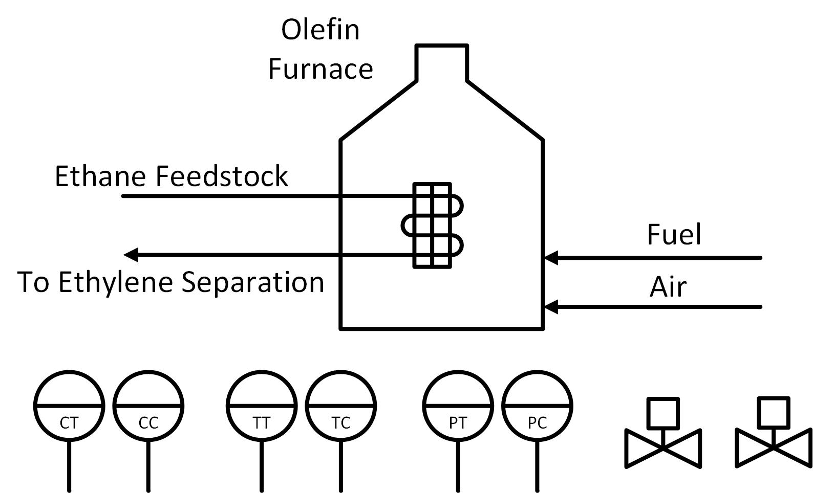 Schematic Diagram Exercises