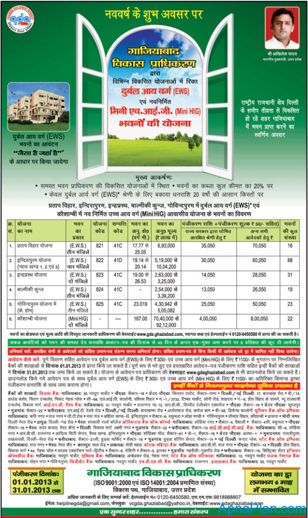 Ghaziabad Authority (GDA) Kaushambi Mini HIG Housing Scheme - 2013