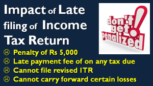 Penalty for Late Filing of Income Tax Return