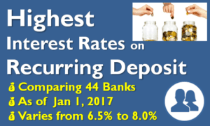 Highest Interest Rate on Recurring Deposits - January 2017