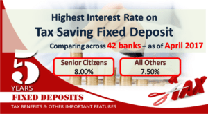 Highest Tax Saving Bank Fixed Deposit Rates - 80C - April 2017