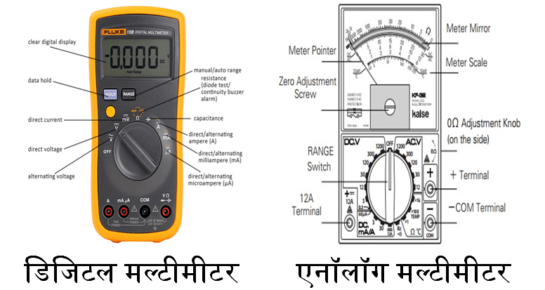 How to use Multi Meter