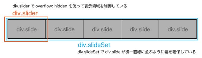 スライダー図解
