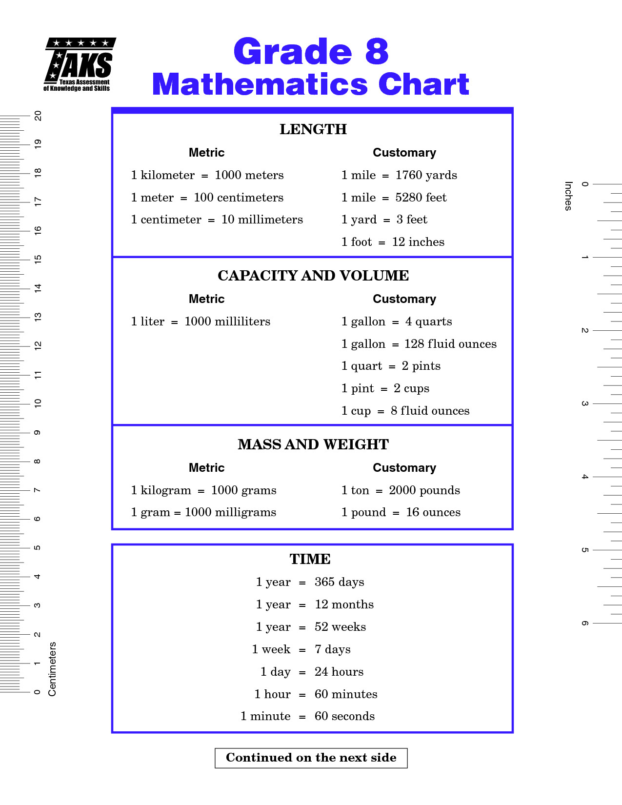5 Free Math Worksheets Second Grade 2 Measurement Metric