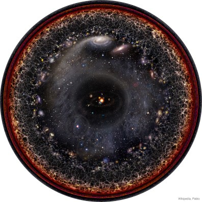 Resultado de imagem para observable universe