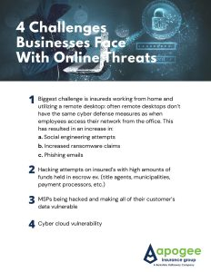 Cyber Online Threats infographic