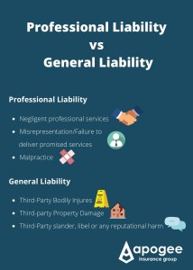 professional liability vs general liability infographic
