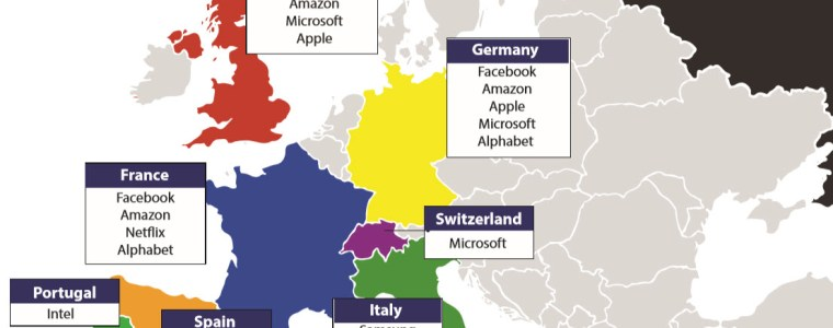 Intel Is To Portugal, As Microsoft Is To Switzerland… But It's Not A Tech Bubble